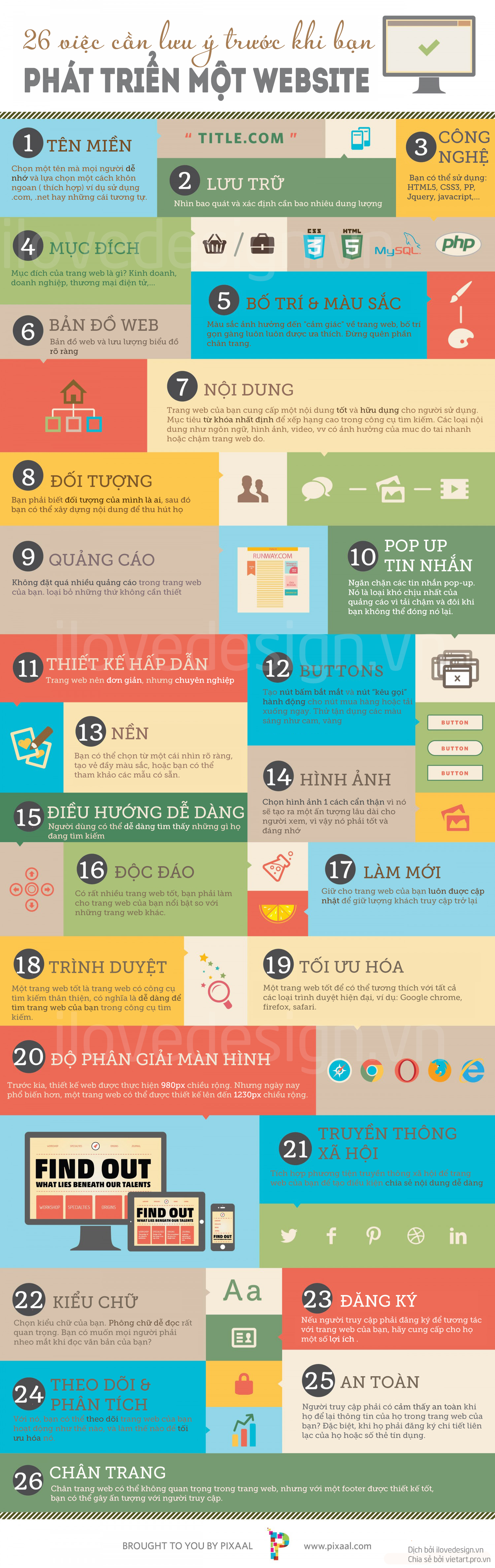 26-things-to-note-before-you-develop-a-website_vietsub_vietart