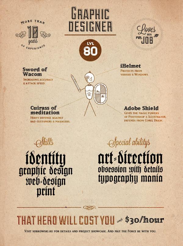Sửa sang thông tin cá nhân - 29 điều các nhà thiết kế nên biết.